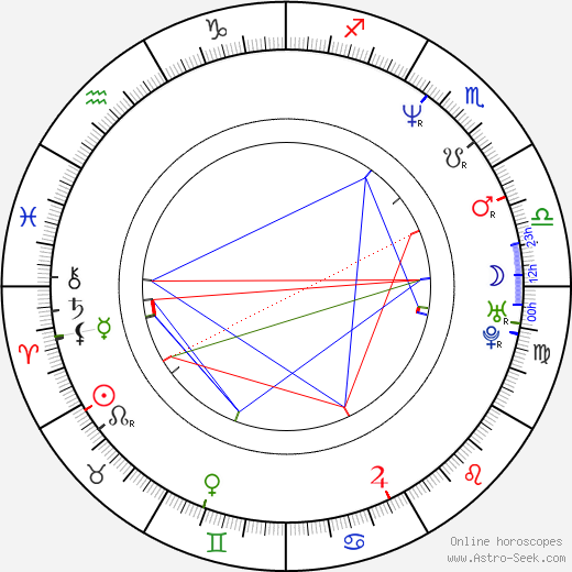 Sheryl Lee astro natal birth chart, Sheryl Lee horoscope, astrology