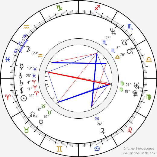 Tasia Valenza birth chart, biography, wikipedia 2019, 2020