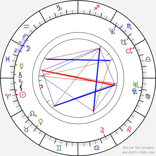 Tasia Valenza birth chart, Tasia Valenza astro natal horoscope, astrology