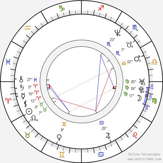 Virpi Suutari birth chart, biography, wikipedia 2020, 2021