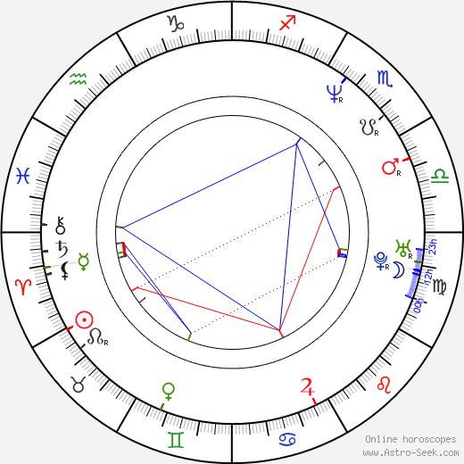 Virpi Suutari birth chart, Virpi Suutari astro natal horoscope, astrology