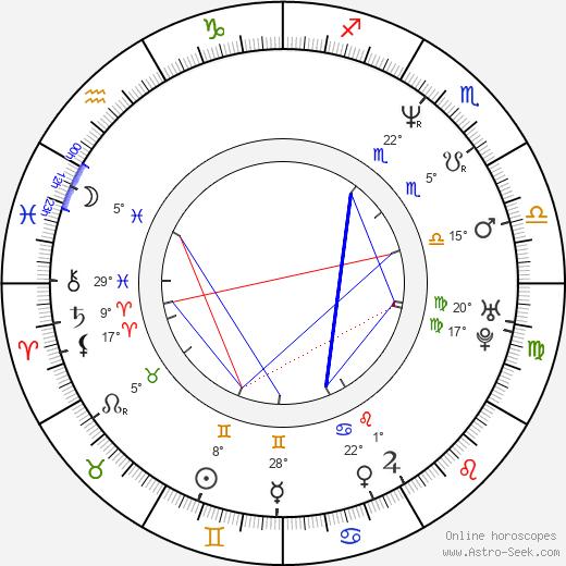 Ali Adler birth chart, biography, wikipedia 2020, 2021