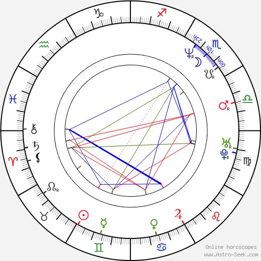 Anthony Tambakis astro natal birth chart, Anthony Tambakis horoscope, astrology