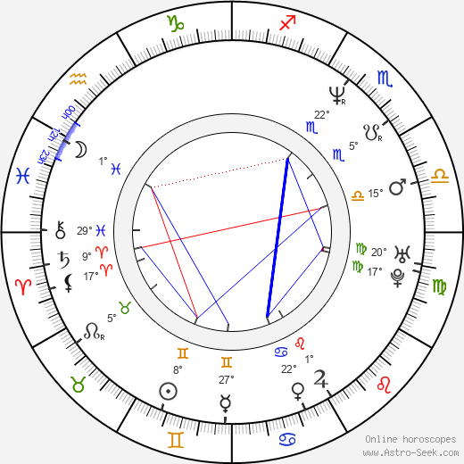 Bořek Slezáček birth chart, biography, wikipedia 2019, 2020