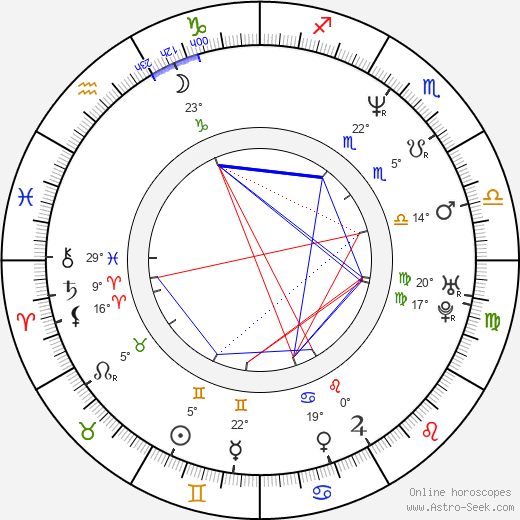Eddie McClintock birth chart, biography, wikipedia 2019, 2020