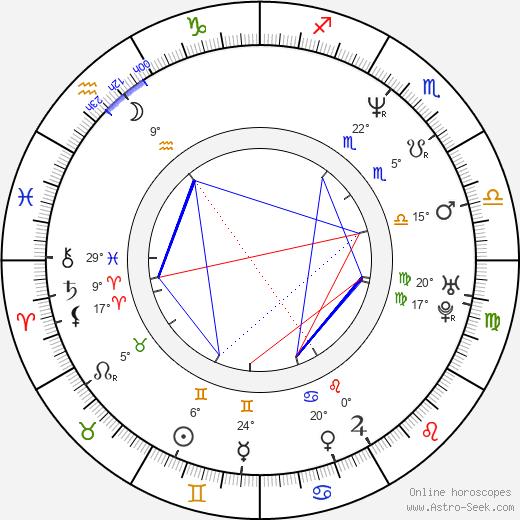 Jason Kravits birth chart, biography, wikipedia 2018, 2019