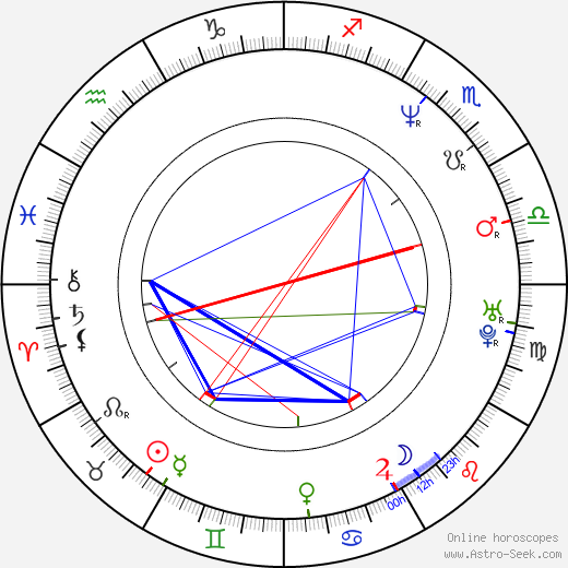 John Smoltz birth chart, John Smoltz astro natal horoscope, astrology