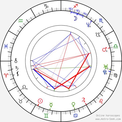 Julia Bremermann tema natale, oroscopo, Julia Bremermann oroscopi gratuiti, astrologia
