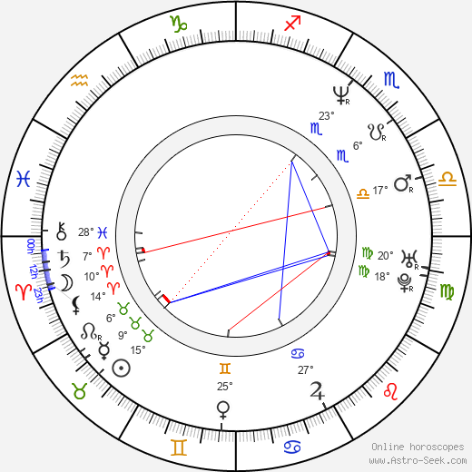 Kari-Pekka Toivonen birth chart, biography, wikipedia 2018, 2019