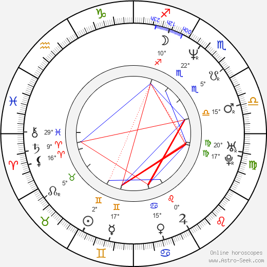 Leona Machálková birth chart, biography, wikipedia 2018, 2019