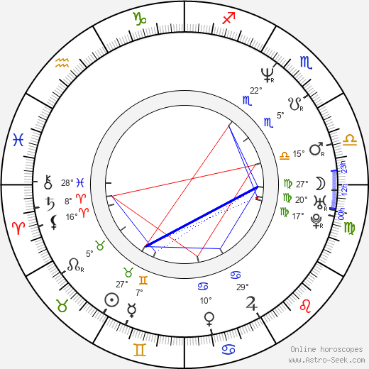 Morten Tyldum birth chart, biography, wikipedia 2019, 2020