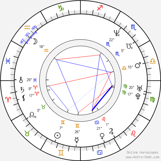 Noel Gallagher birth chart, biography, wikipedia 2019, 2020