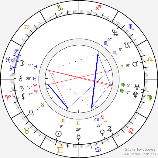 Phil Keoghan birth chart, biography, wikipedia 2019, 2020
