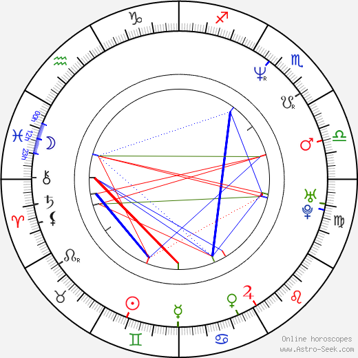Phil Keoghan birth chart, Phil Keoghan astro natal horoscope, astrology