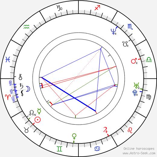 Роберт Флойд Robert Floyd день рождения гороскоп, Robert Floyd Натальная карта онлайн