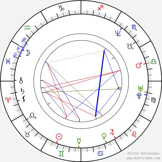 Shinobu Yaguchi birth chart, Shinobu Yaguchi astro natal horoscope, astrology