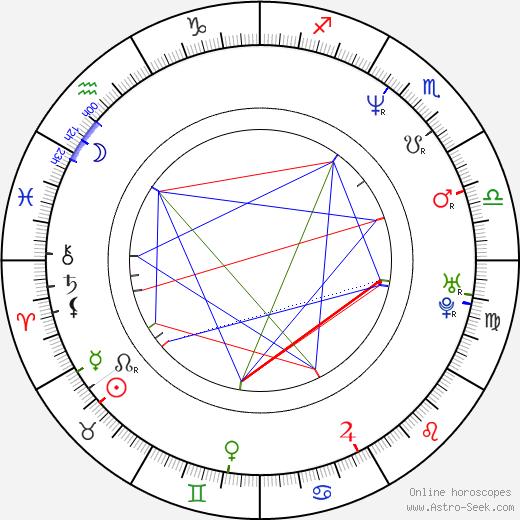 Sonny Marinelli день рождения гороскоп, Sonny Marinelli Натальная карта онлайн