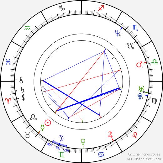 Stéphane Allagnon astro natal birth chart, Stéphane Allagnon horoscope, astrology