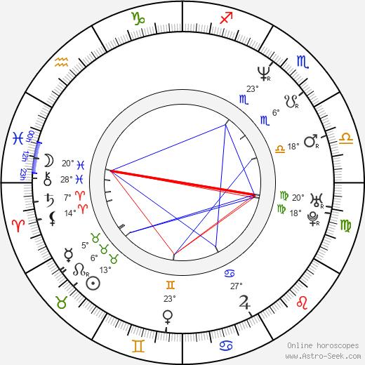 Stevie Ray Dallimore birth chart, biography, wikipedia 2019, 2020