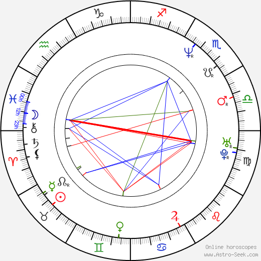 Stevie Ray Dallimore birth chart, Stevie Ray Dallimore astro natal horoscope, astrology