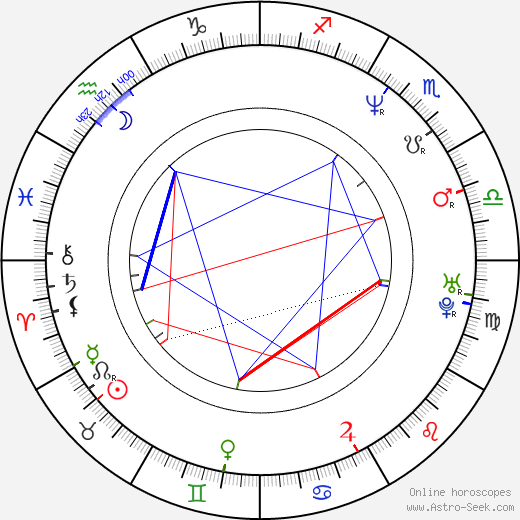 Tim McGraw astro natal birth chart, Tim McGraw horoscope, astrology