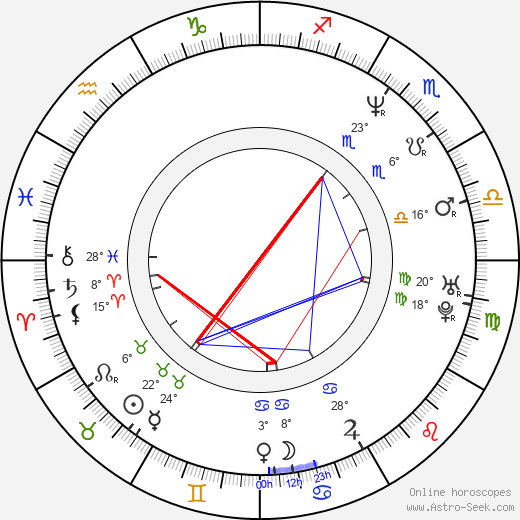 Tish Cyrus birth chart, biography, wikipedia 2020, 2021
