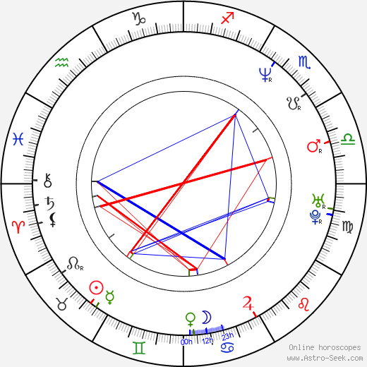 Tommy Gunn astro natal birth chart, Tommy Gunn horoscope, astrology