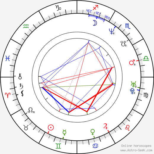 Victor Browne astro natal birth chart, Victor Browne horoscope, astrology