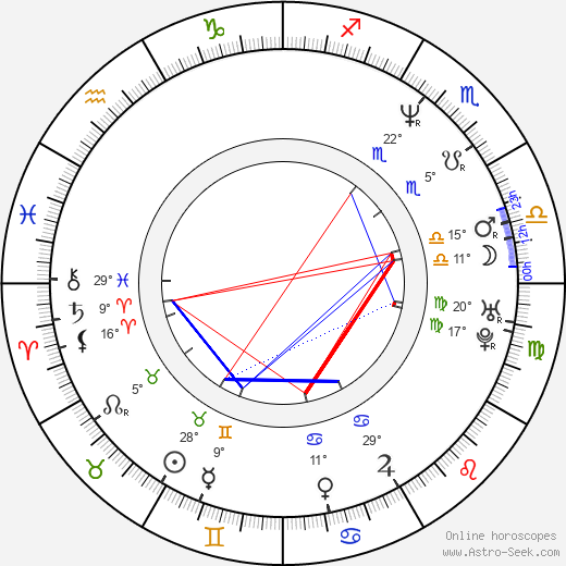 Vivi Friedman birth chart, biography, wikipedia 2018, 2019