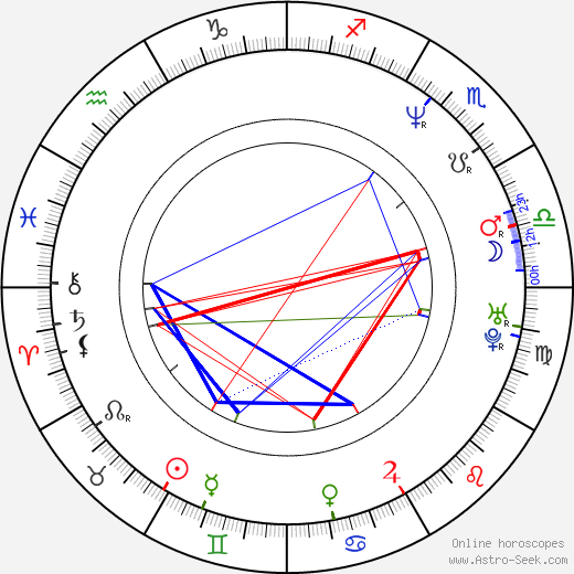 Vivi Friedman astro natal birth chart, Vivi Friedman horoscope, astrology