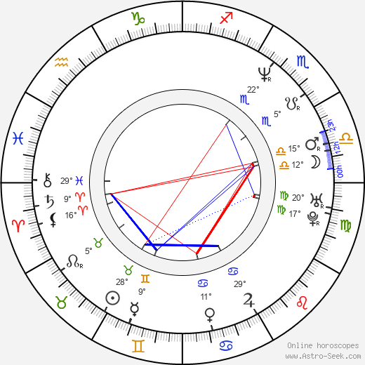Yuriy Kutsenko birth chart, biography, wikipedia 2018, 2019