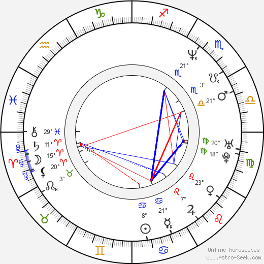 Arvind Swamy birth chart, biography, wikipedia 2020, 2021