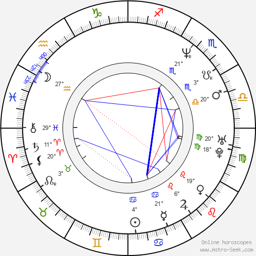 Audrey Wasilewski birth chart, biography, wikipedia 2019, 2020