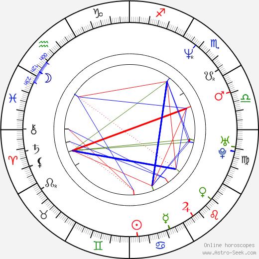 Audrey Wasilewski astro natal birth chart, Audrey Wasilewski horoscope, astrology