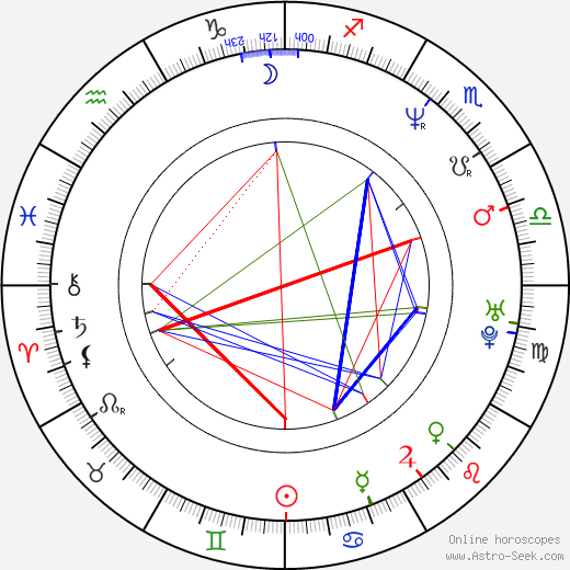 Boris Aljinovic astro natal birth chart, Boris Aljinovic horoscope, astrology