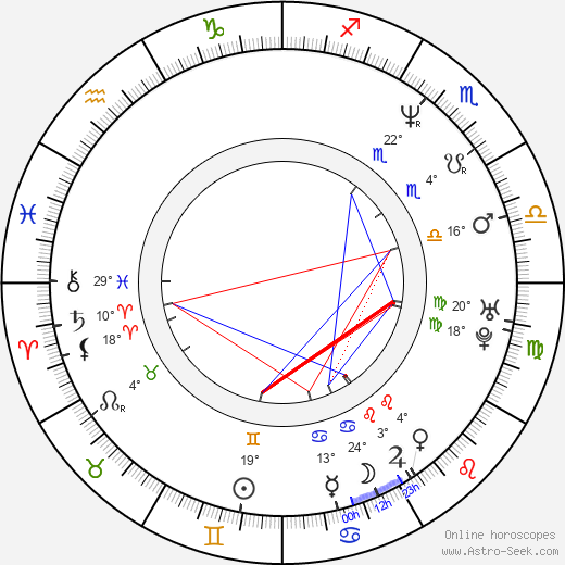 Carl Robert Norton birth chart, biography, wikipedia 2019, 2020