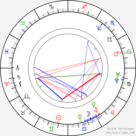 Carl Robert Norton birth chart, Carl Robert Norton astro natal horoscope, astrology
