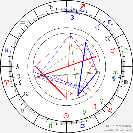 Carrie Preston astro natal birth chart, Carrie Preston horoscope, astrology