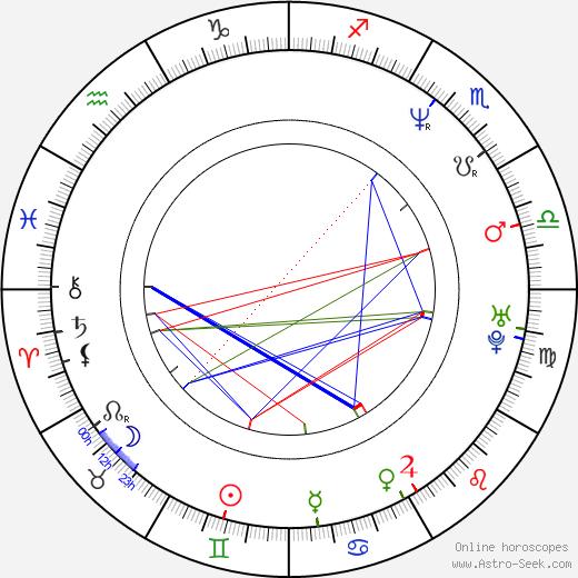Catherine Meyers день рождения гороскоп, Catherine Meyers Натальная карта онлайн