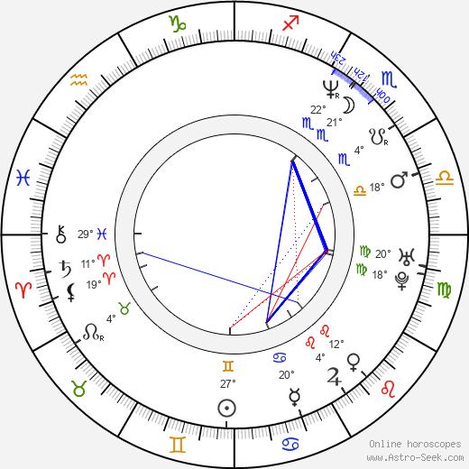 Chris Larkin tema natale, biography, Biografia da Wikipedia 2020, 2021