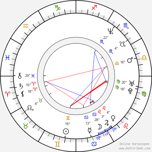 Clare Carey birth chart, biography, wikipedia 2019, 2020