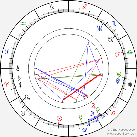 Clare Carey astro natal birth chart, Clare Carey horoscope, astrology