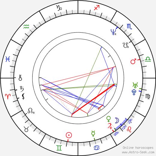 Frances O'Connor tema natale, oroscopo, Frances O'Connor oroscopi gratuiti, astrologia