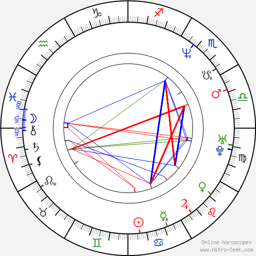 Gil Bellows astro natal birth chart, Gil Bellows horoscope, astrology
