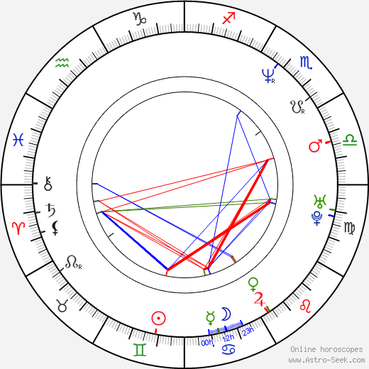 Ikki Sawamura astro natal birth chart, Ikki Sawamura horoscope, astrology