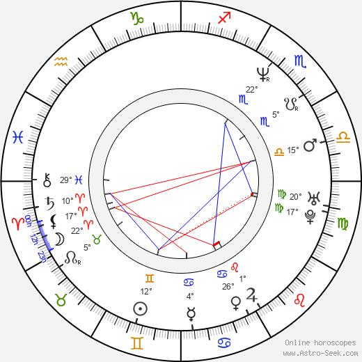 Jason Jones birth chart, biography, wikipedia 2020, 2021