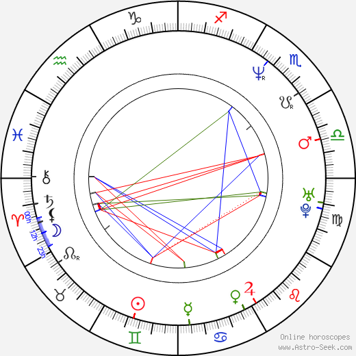 Jason Jones birth chart, Jason Jones astro natal horoscope, astrology