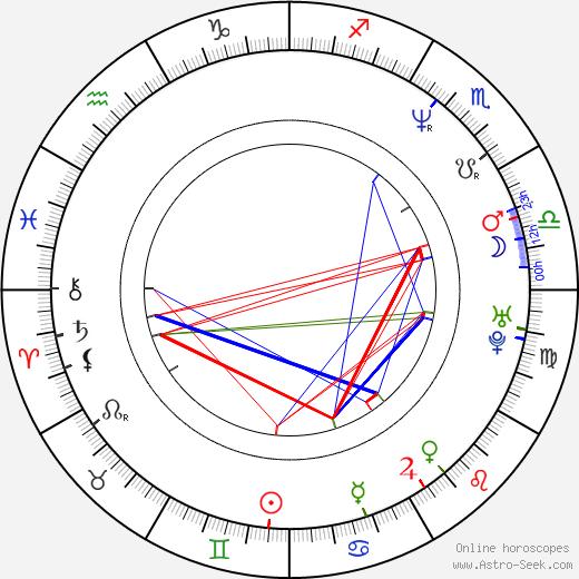 Дженни Шимицу Jenny Shimizu день рождения гороскоп, Jenny Shimizu Натальная карта онлайн