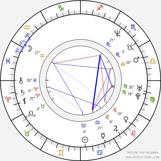 Kelly Deadmon birth chart, biography, wikipedia 2020, 2021