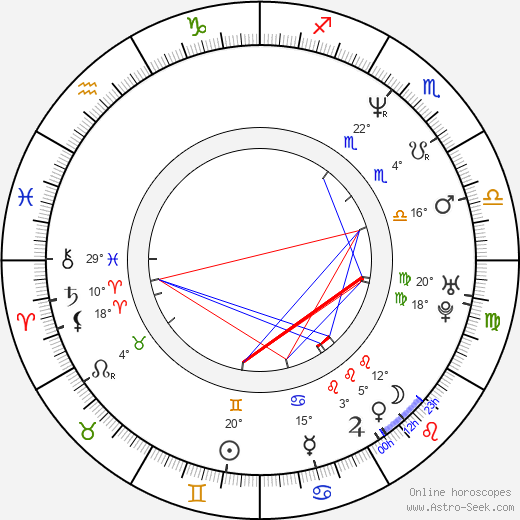Klaus Badelt birth chart, biography, wikipedia 2018, 2019